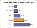 China internet penetration ratio she