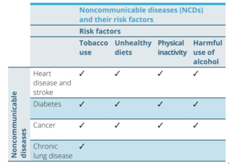 fact-pack-graph-ncds.png