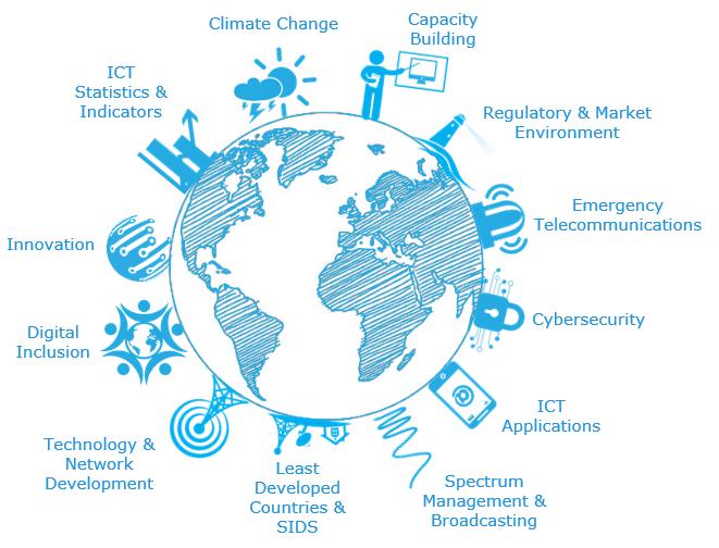 ITU-D Sector Membership