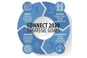 connect2020_sli... 2020 Connect