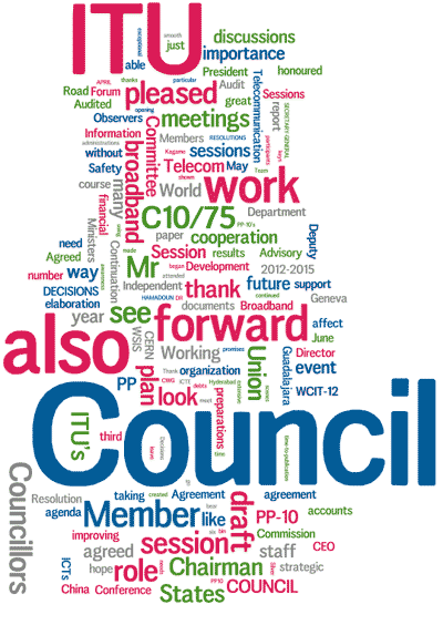Cloud of Words: ITU, Council, forward, Councillors, Member, work, Chairman,...