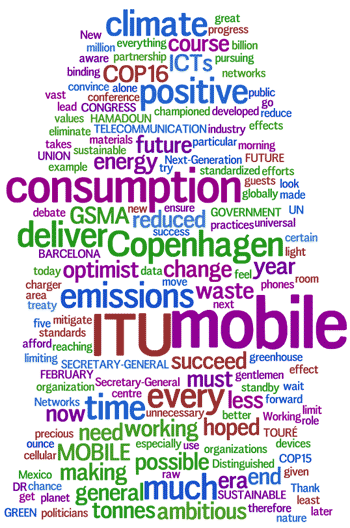 Words cloud: mobile, climate, positive, consumption, Copenhagen, succeed...