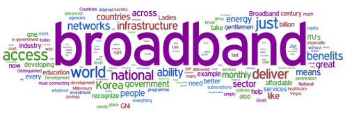 Word cloud: broadband, countries, infrastructure, world, energy, national, deliver, access, benefits...
