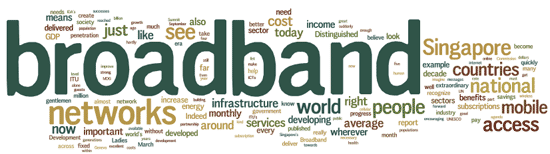Cloud of words: Broadband, Singapore, countries, mobile, people...