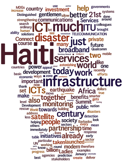 Cloud of words: Haiti, ICT, disaster, infastructure, services, connect,...