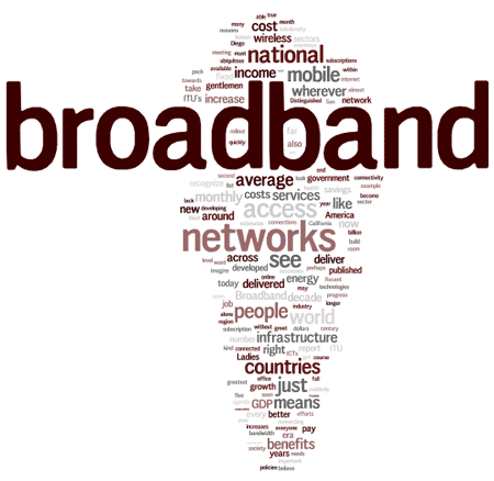 Cloud of words: broadband, networks, people, countries, national, mobile, benefits...