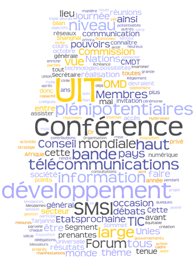 Cloud of words: UIT, OMD, Conférence, Commission, plénipotentiaires,...