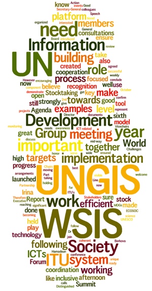 Cloud of Words: UNGIS, WSIS, targets, ITU, UN, system, information...