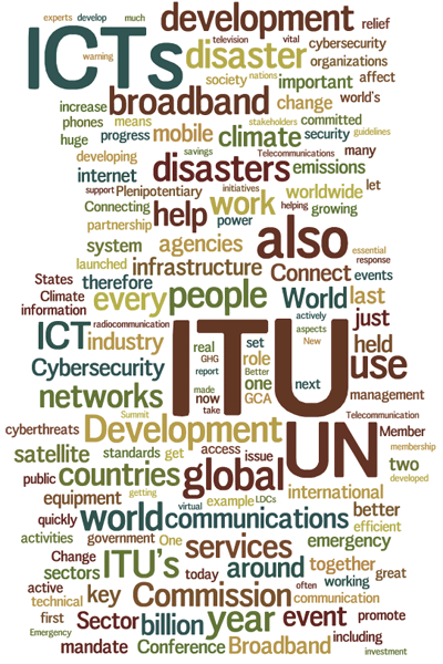 Cloud of words: ITU, ICTs, UN, development, commission, broadband, Cybersecurity,...