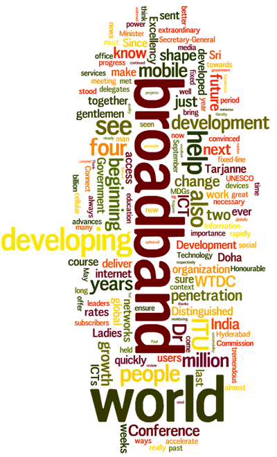 Cloud of words: broadband, development, world, mobile, people, conference, india