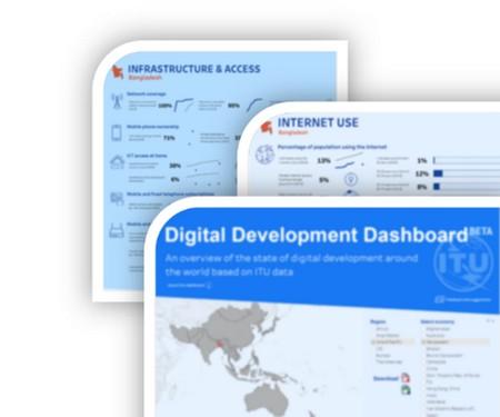 Tableau de bord du développement du numérique